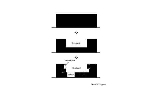 Ab- diagram