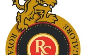 RCB Squad 2017 - Royal Challengers Bangalore IPL 10 Players Team