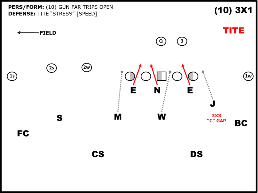 The 3 4 Tite Front Matchquarters Artofx