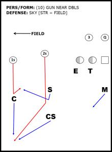 05-4-stp-cnr