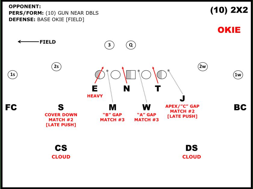 01-1 Okie Base (10-2x2)