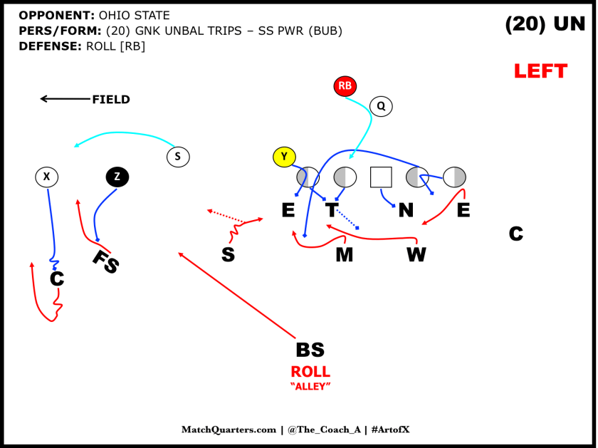 04 Roll vs SS Pwr (Bub)