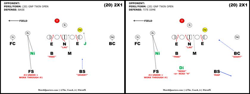 10 Base vs Dime (20p)