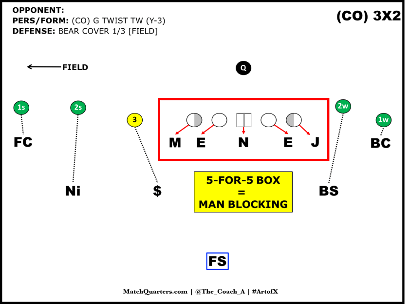 Create Man Blocking.png