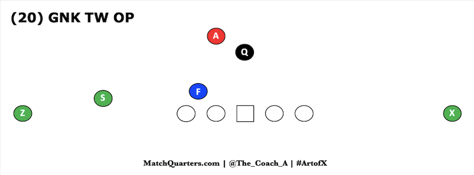 Breaking Down Your Offensive Opponent