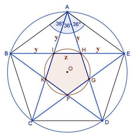 Pitagorasz csillag