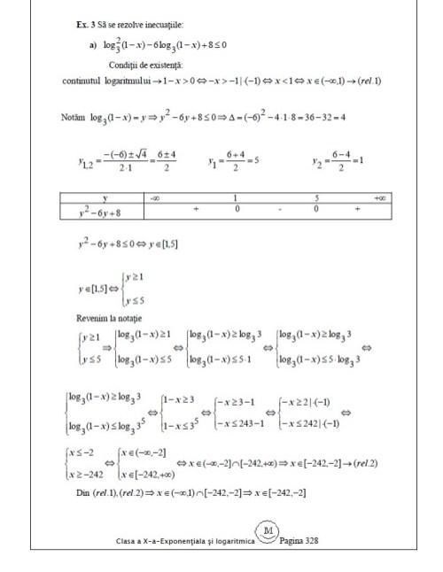 Pagina -28