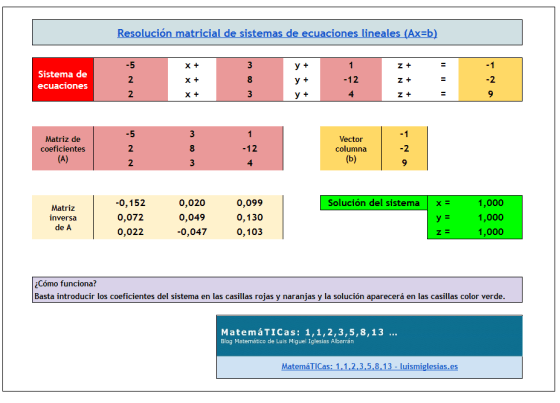 Resolucion-matricial-Sistemas-Ecuaciones-Lineales-Google-Drive-luismiglesias