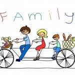 logicamente-familia