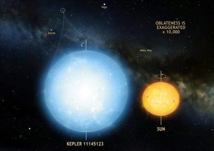 """""""Kepler 11145123"""", la esfera más perfecta observada en la Naturaleza, incluso más redonda que el Sol #Geometría"""