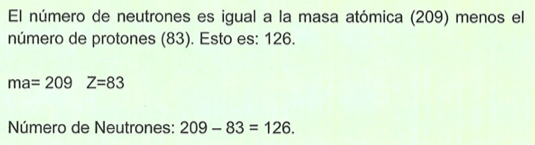 número de neutrones