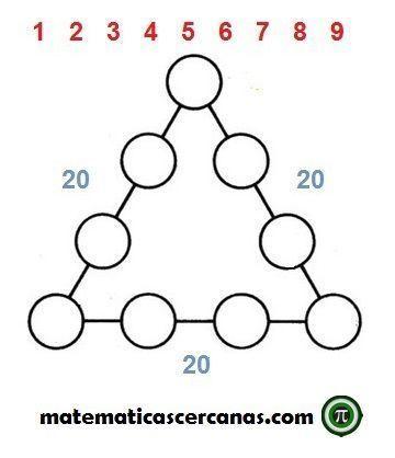 triangulo 1a9