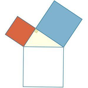Teorema_de_Pitagoras
