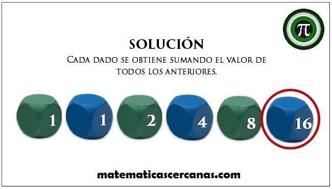 Solución de Serie de dados IV