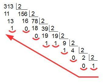 decimalabinario2
