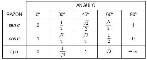 razonestrigono_01.jpg?w=501&ssl=1