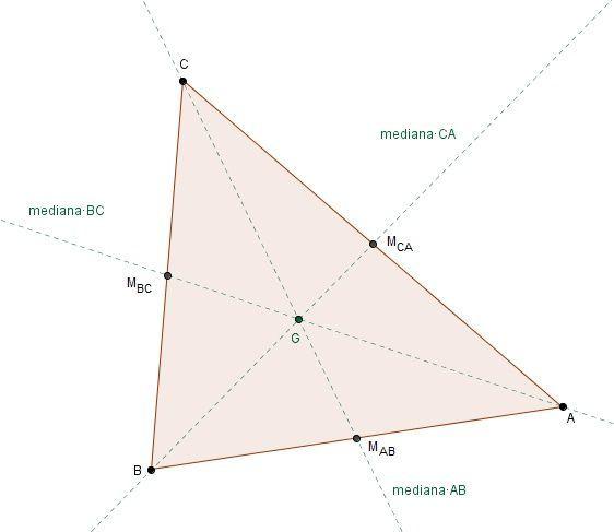 Puntos Y Rectas Notables Del Triángulo Matematicascercanas