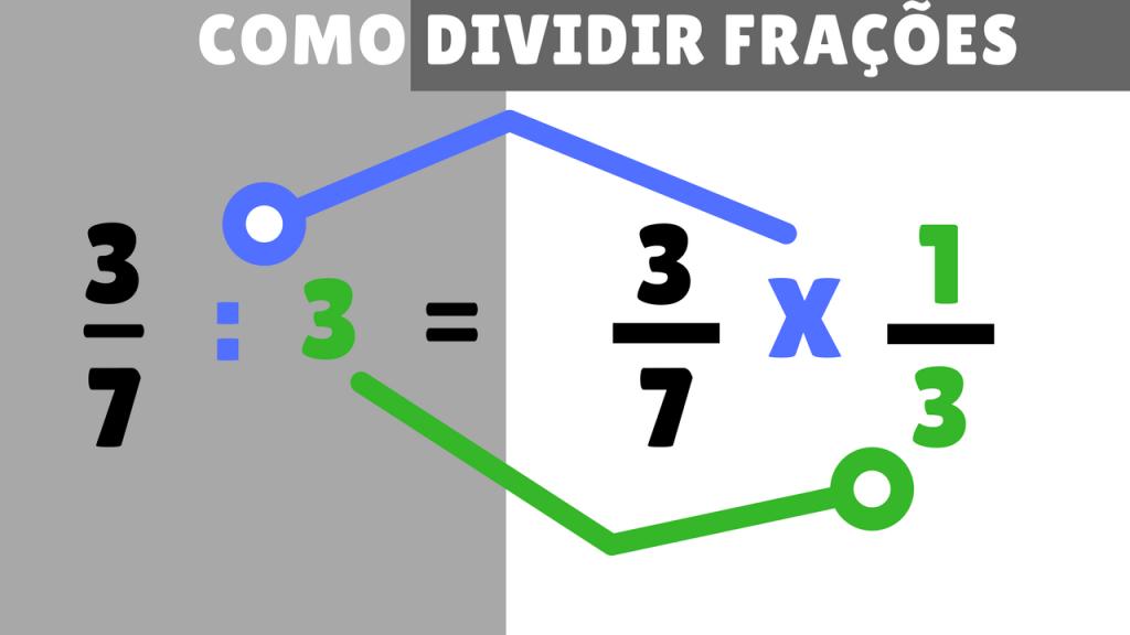 fração-dividir-inteiro