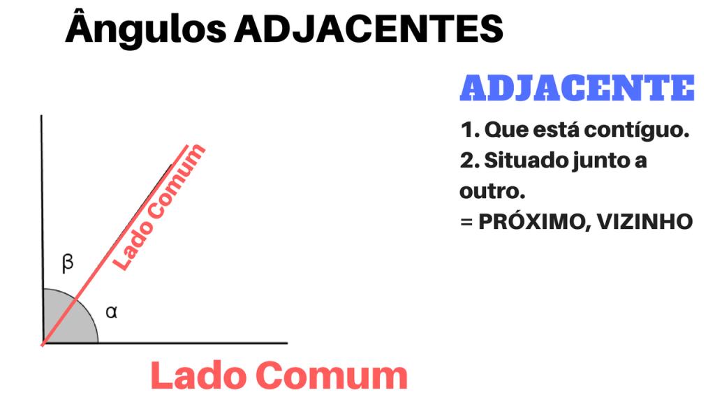 angulos-adjacentes