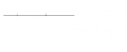 prin doua puncte distincte trece o dreapta