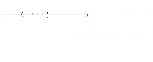 Intervalul deschis al multimii B