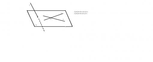 Dreapta perpendiculara pe doua drepte concurente