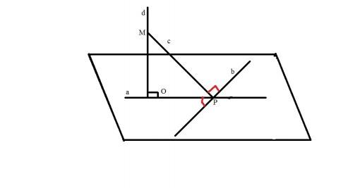 Cum aplicam prima reciproca a celor trei perpendiculare