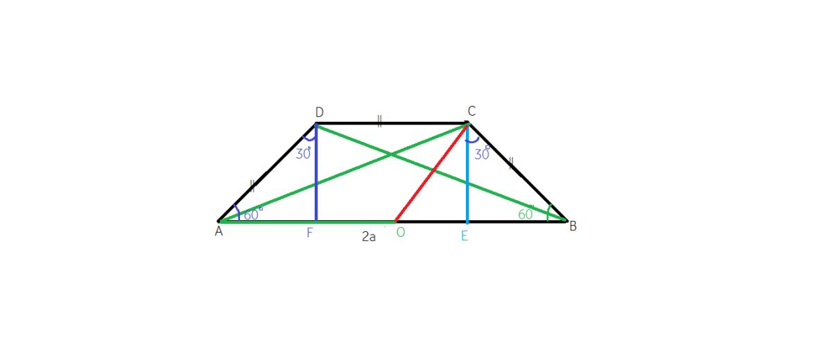 Perimetrul unui triunghi