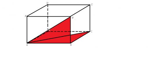 Plane perpendiculare