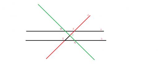 cum folosim unghiurile determinate de o secanta