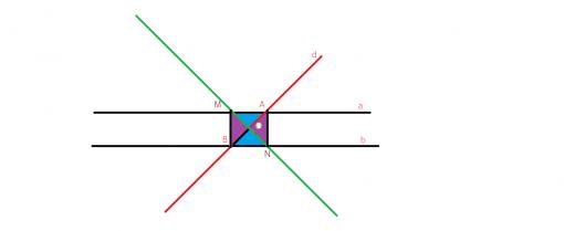 cum folosim unghiurile alterne interne