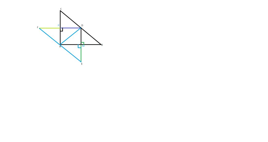 simetria unui punct fata de o dreapta