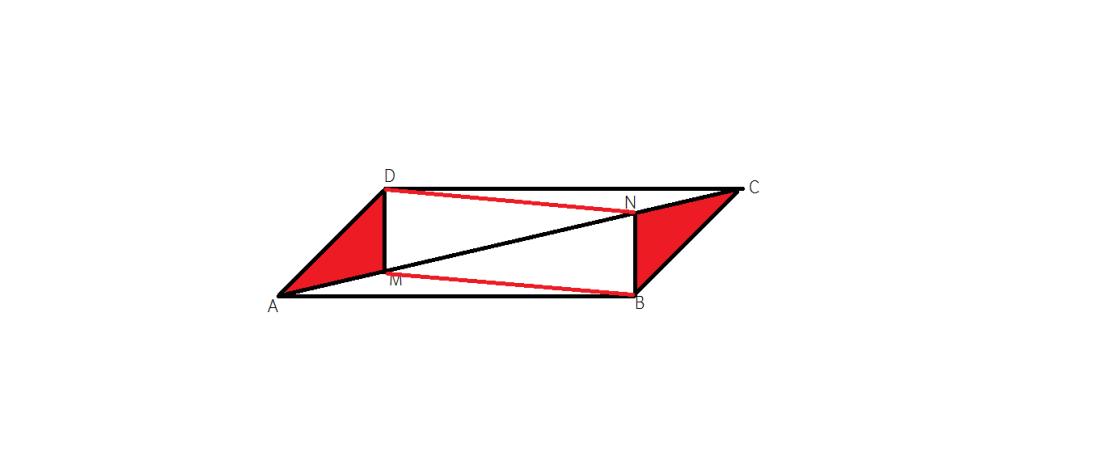 cum aratam ca un patrulater convex este paralelogram