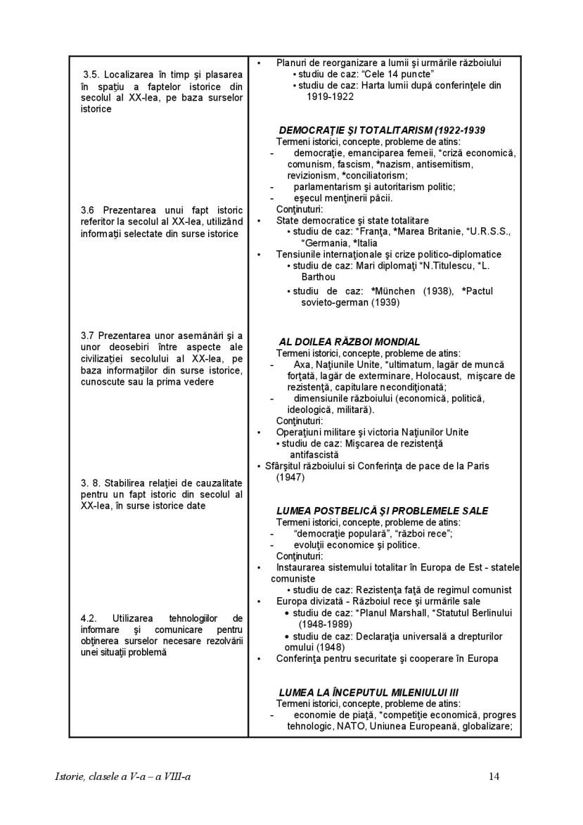 Programa-Istorie-VII-VIII-003