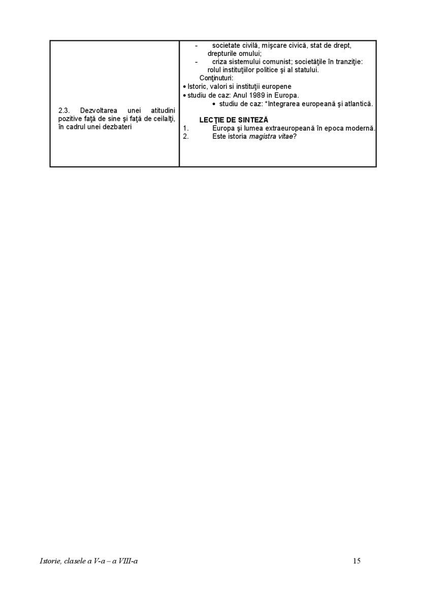 Programa-Istorie-VII-VIII-004