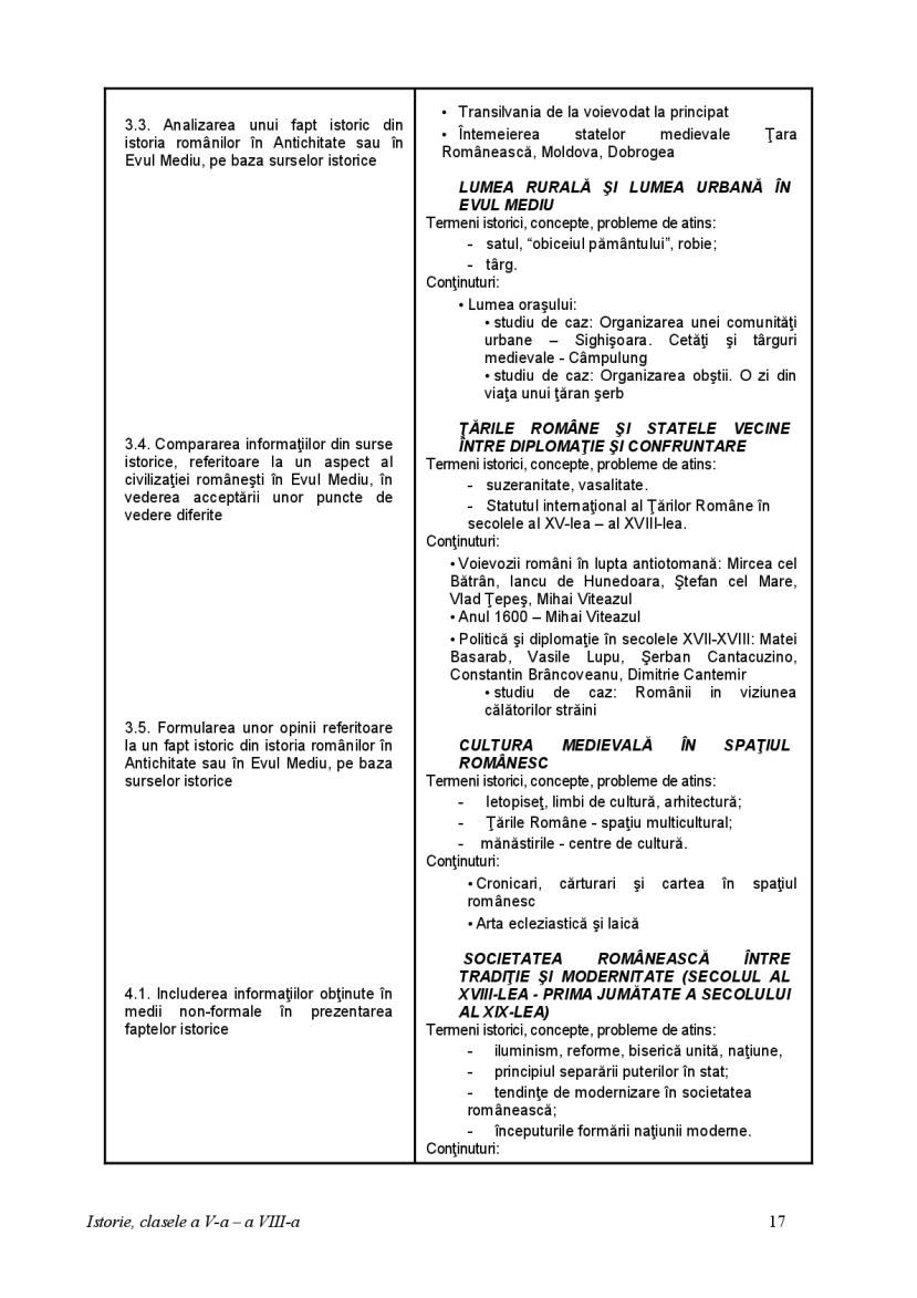 Programa-Istorie-VII-VIII-006