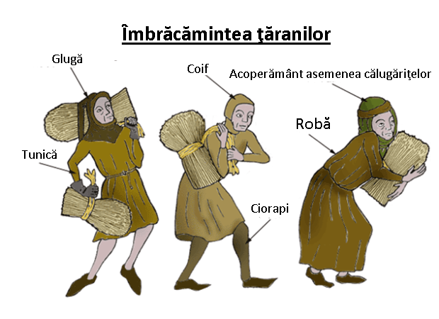 medieval-peasants-clothing-labeled