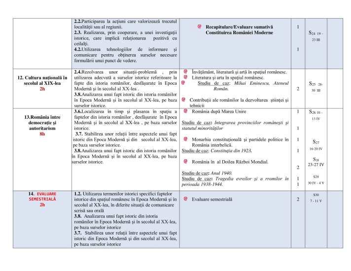 Planificare calendaristică clasa a VIII - a-7