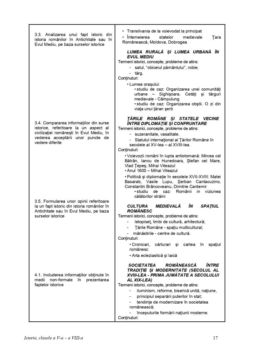 Programa Istorie Clasa a VIII-a_page-0002