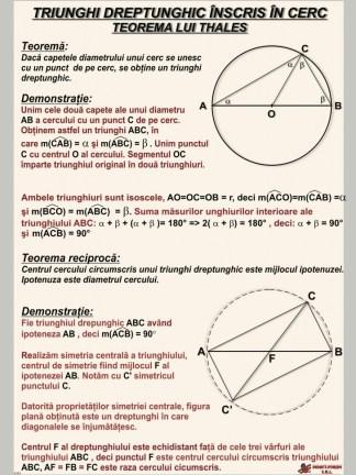 Triunghi dreptunghic inscris in cerc - Teorema lui Thales