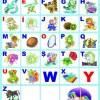 Alfabetul limbii romane 1