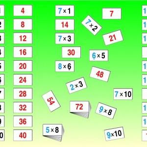 Invatam tabla inmultirii 8