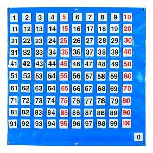 Suport pentru numere