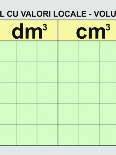 Tabel demonstrativ de valori - VOLUM