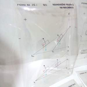 Set folii retroproiector FIZICA 9