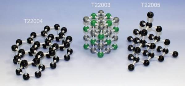 Retele cristaline 3 in 1 - grafit - clorura de sodiu - diamant 2
