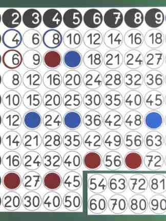 Inmultirea - pentru tabla magnetica