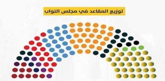 توزيع المقاعد