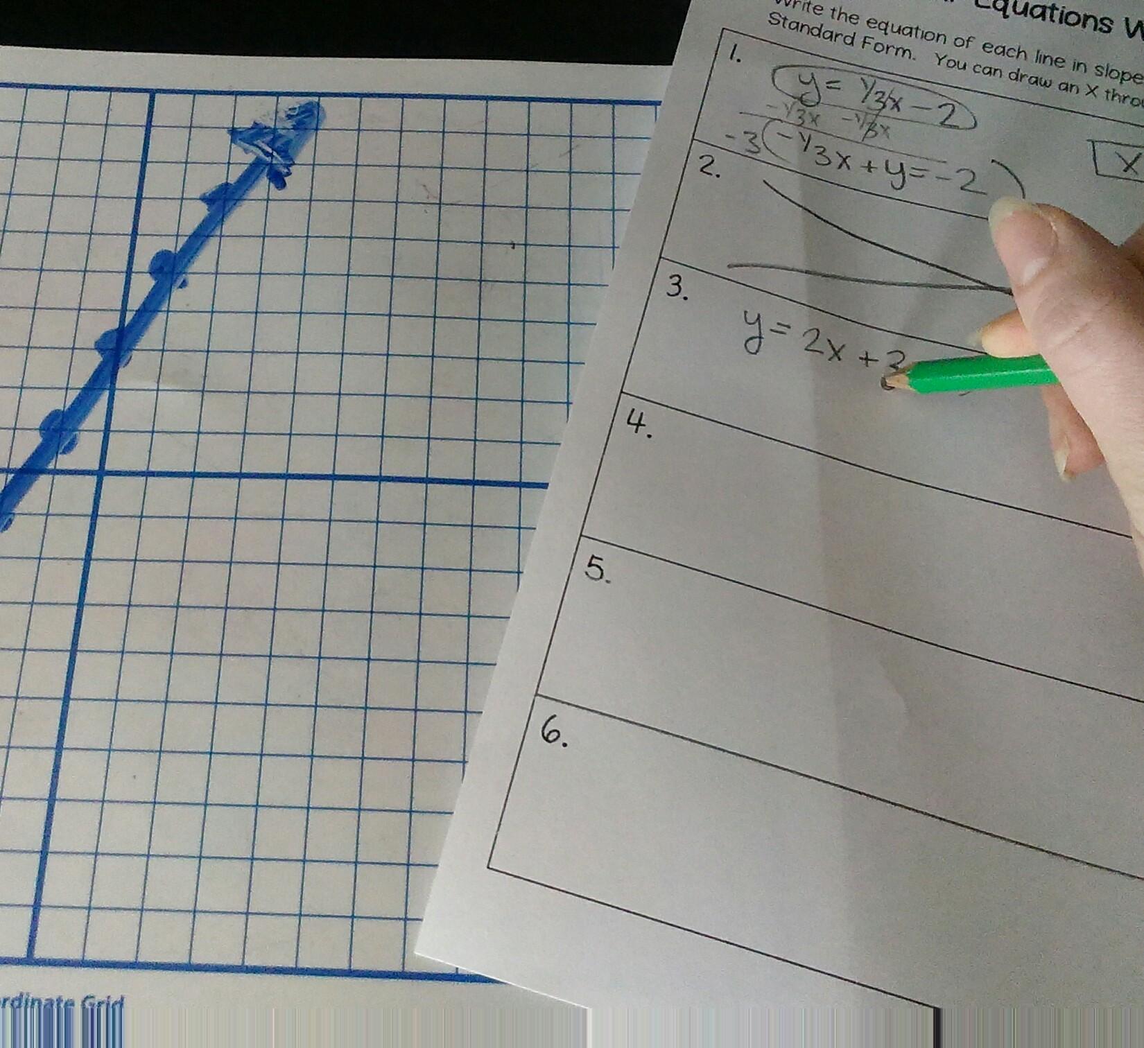 Linear Equations Walk Around Activity
