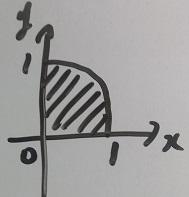 定積分 参考図